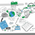 BLOGS for Collaborative Learning