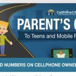 Guide To Cell Phone Use