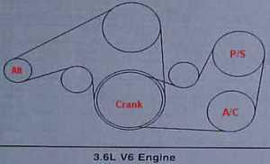 Belt Diagram GM V6 36L  Online Auto Repair