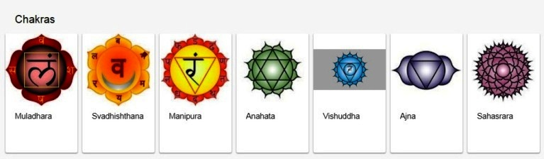 Seven Chakras of Human Body images