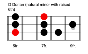 D Dorian - Learn the modes on bass guitar