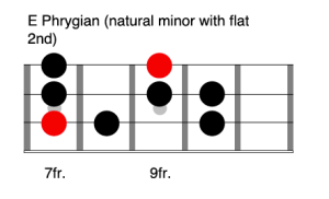 E Phrygian - Learn the modes on bass guitar