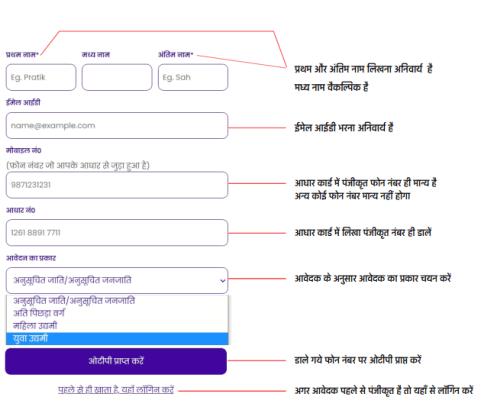 Bihar Mukhyamantri udyami Yojana 2021