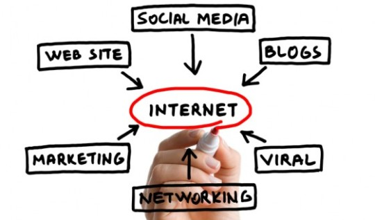 Where to Start Your Online Business
