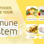 How To Boost Immune System | Develop Immune System With Food