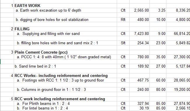 Estimates In Building Construction Sample Spreadsheet