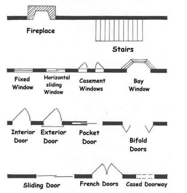 Architectural Blueprint Symbols