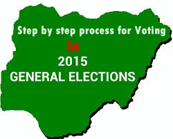 Step by step process for Voting