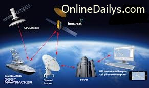 Image of Satellite tracking devices