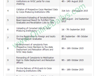 2015 Batch B NYSC Mobilization Time Table