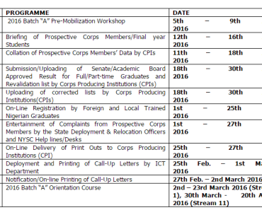 NYSC 2016 Batch A Mobilization Timetable