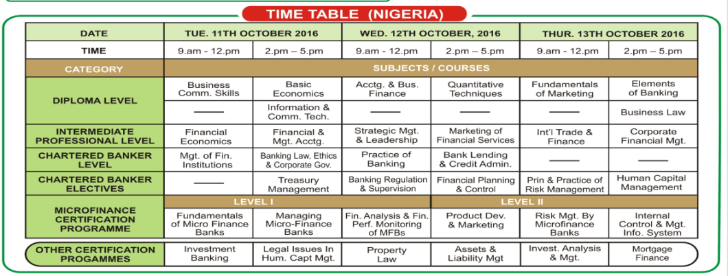 CIBN 2016 October Exam Timetable