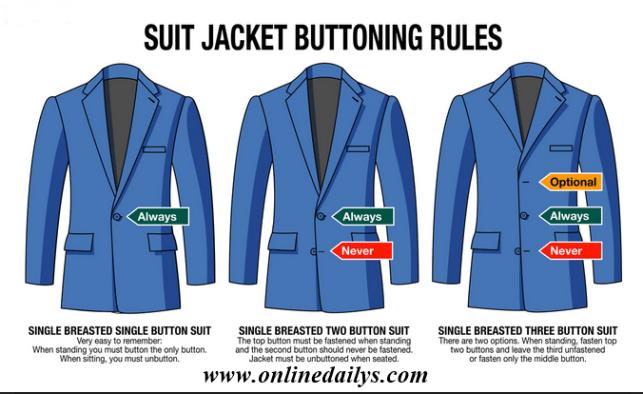 suitbutton Suit Rules For Men