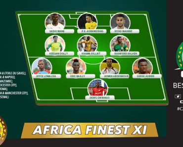 CAF 2016 African Best Eleven