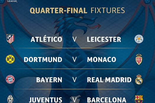 Logo: UEFA Champions League Quarter Final Draw Table