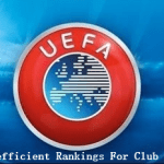 UEFA Club Coefficient Rankings For Club Competitions – How To Read The Ranking