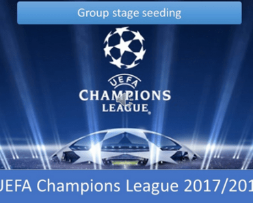 All Clubs Champions League Squads 2017/18
