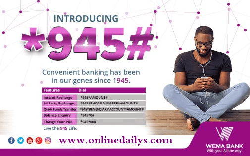 List Of WEMA Bank USSD Codes For All Banking Transactions: Wema Bank *945# Life