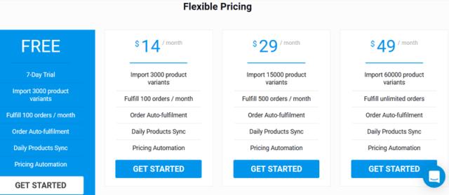 WooDropship pricing