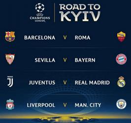 Champions League Quarter Final Draw