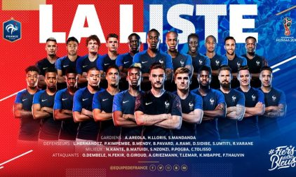 France World Cup Squad 2018