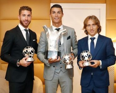 UEFA Best Player 2018 Winners - See Nominees & Winners