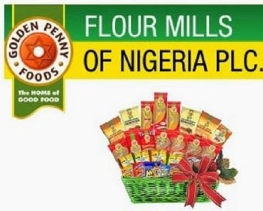 Flour Mills Recruitment Account Registration Portal