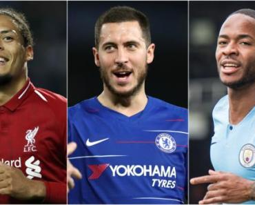 2019 PFA Player of the Year Nominees