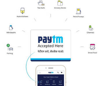 Mobile Paytm App Download image