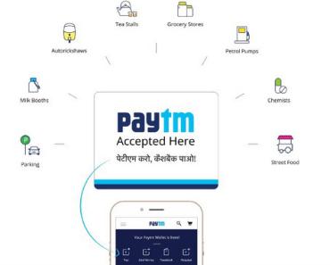 Mobile Paytm App Download image