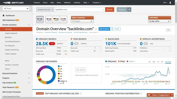 SEMrush - free backlinks checker tools