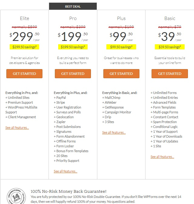 WPForms Pricing review