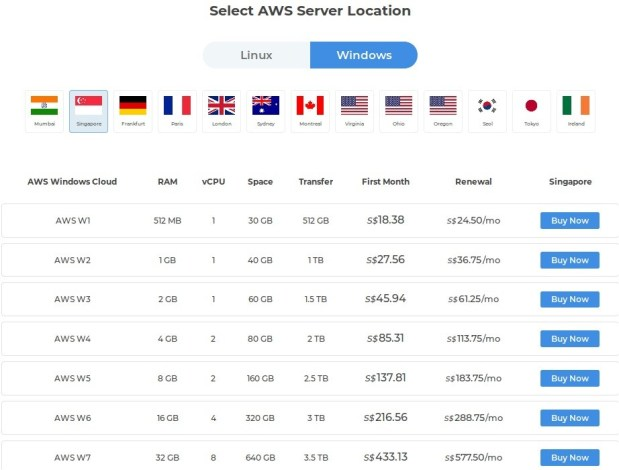 MilesWeb Review: Best Cloud Hosting Company in Singapore 3