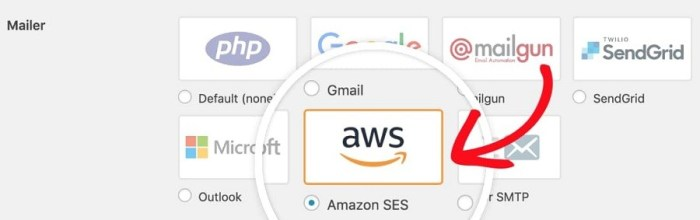Select-AWS-SES