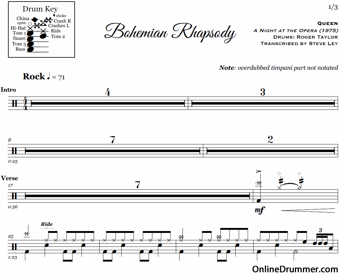 Bohemian Rhapsody Queen Drum Sheet Music