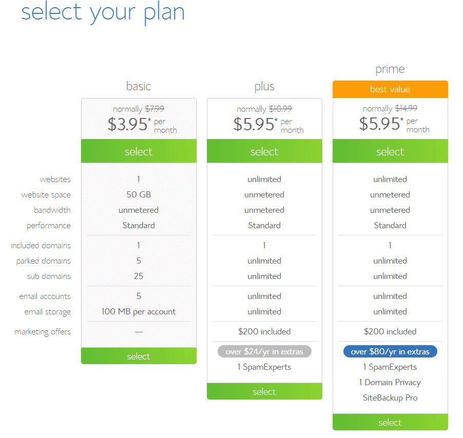 bluehost hosting plan