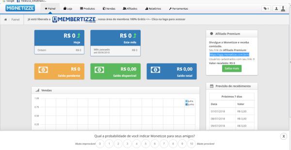 dashboard monetizze