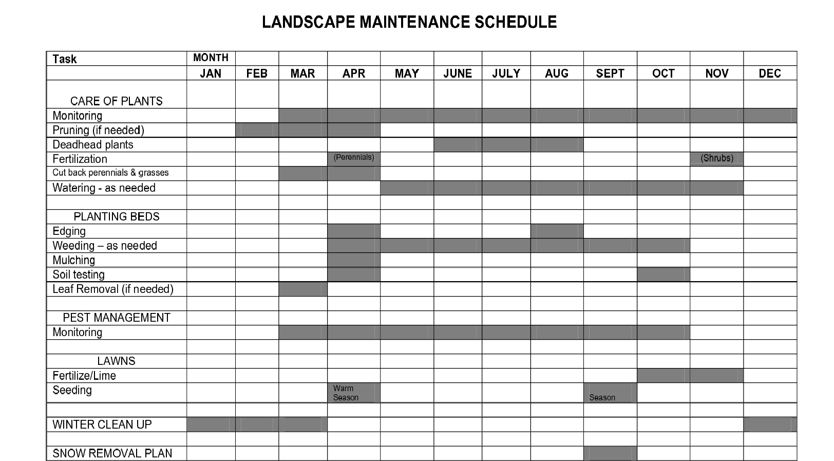Landscape Maintenance Guidesonline Garden Design