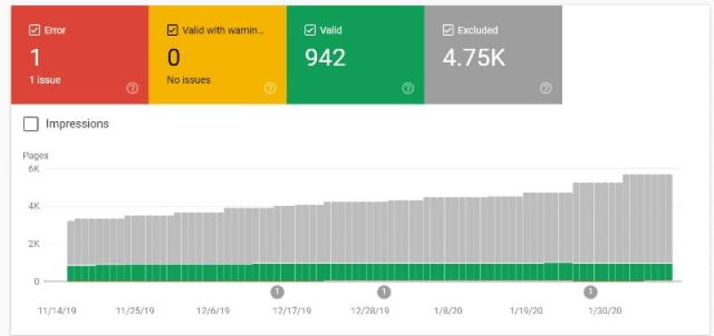Google Search Console New Changes For Your Website