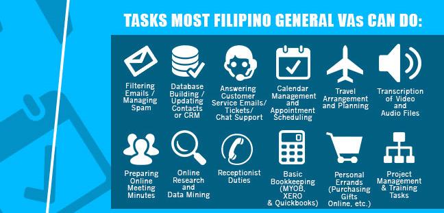 admin va tasks