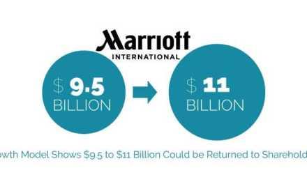 MARRIOTT INTERNATIONAL ANNOUNCES THREE-YEAR GROWTH PLAN