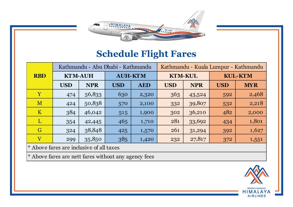 RBD Table for schedule flights
