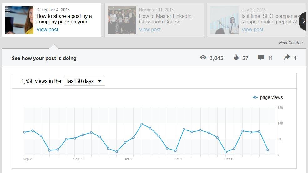 linkedin-post-stats-30-days