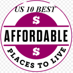 Top Ten Affordable US Cities for you to Explore