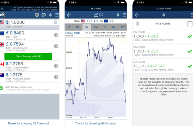 XE Currency Converter App.