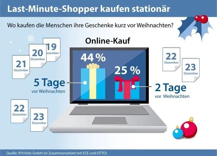Last-Minute-Shopper: Wunsch nach zuverlässiger Lieferung steigert Akzeptanz der Kunden für Omnichannel-Angebote gerade vor Weihnachten