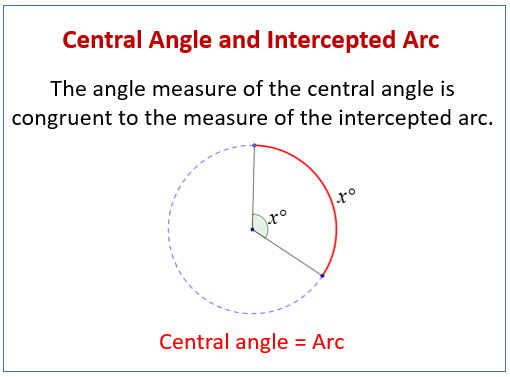 Central Angles And Congruent Arcs Examples Solutions
