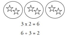 Image Result For Free Math Worksheets Multiplication Arrays