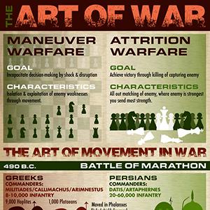 Art-of-WarThumb