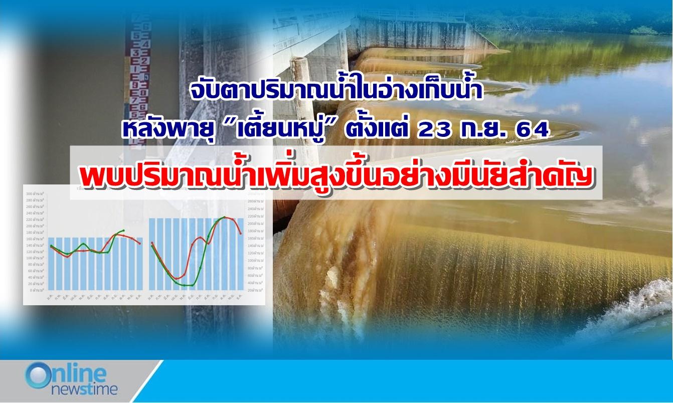 Cover dam 11102021